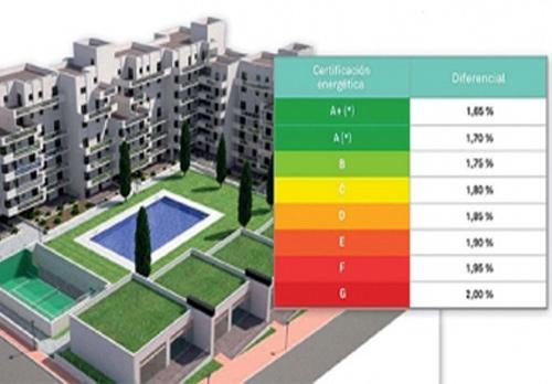 Banco europeo lanza innovadora hipoteca con calificación energética. A mayor ahorro menor interés