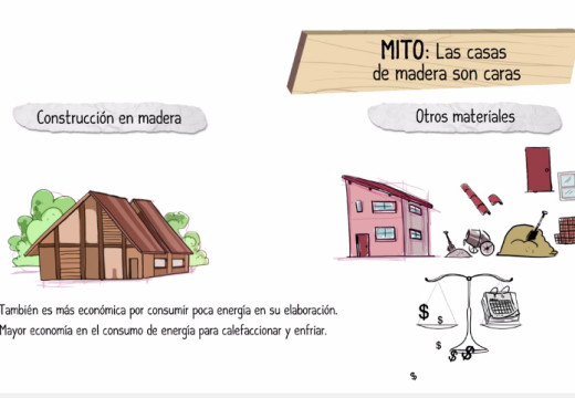 """Nuevo video de FAIMA  """"Viví la madera"""" Parte 4"""