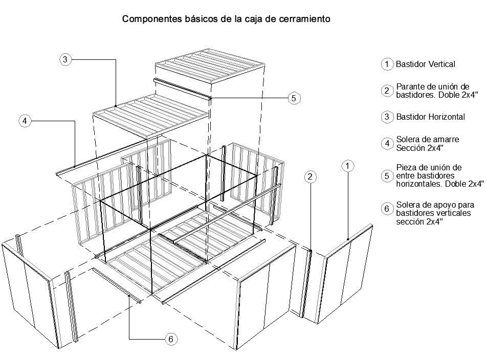 Construcción con Madera Archivos - ASERRADERO BIEL S.A.