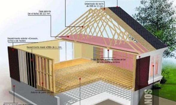 Cómo construir viviendas sostenibles utilizando madera