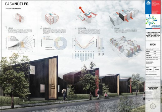 Chile: casa modular de madera gana concurso de vivienda social sustentable en la Patagonia